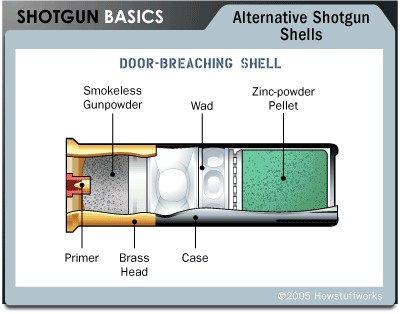 Door Breaching Shell -Round  sc 1 st  RhinoVault & Tactical Breaching Ram